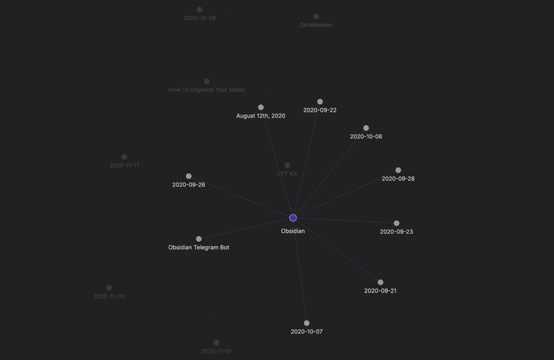Obsidian graph view